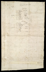 County of Northampton, List of Hundreds